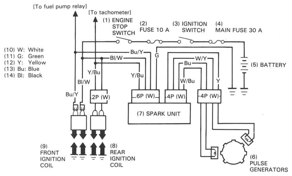 [SCHEMATICS_43NM]  Honda NT650 service manual, section 16, Ignition system | Honda 2 7 Engine Diagram |  | mahonkin.com