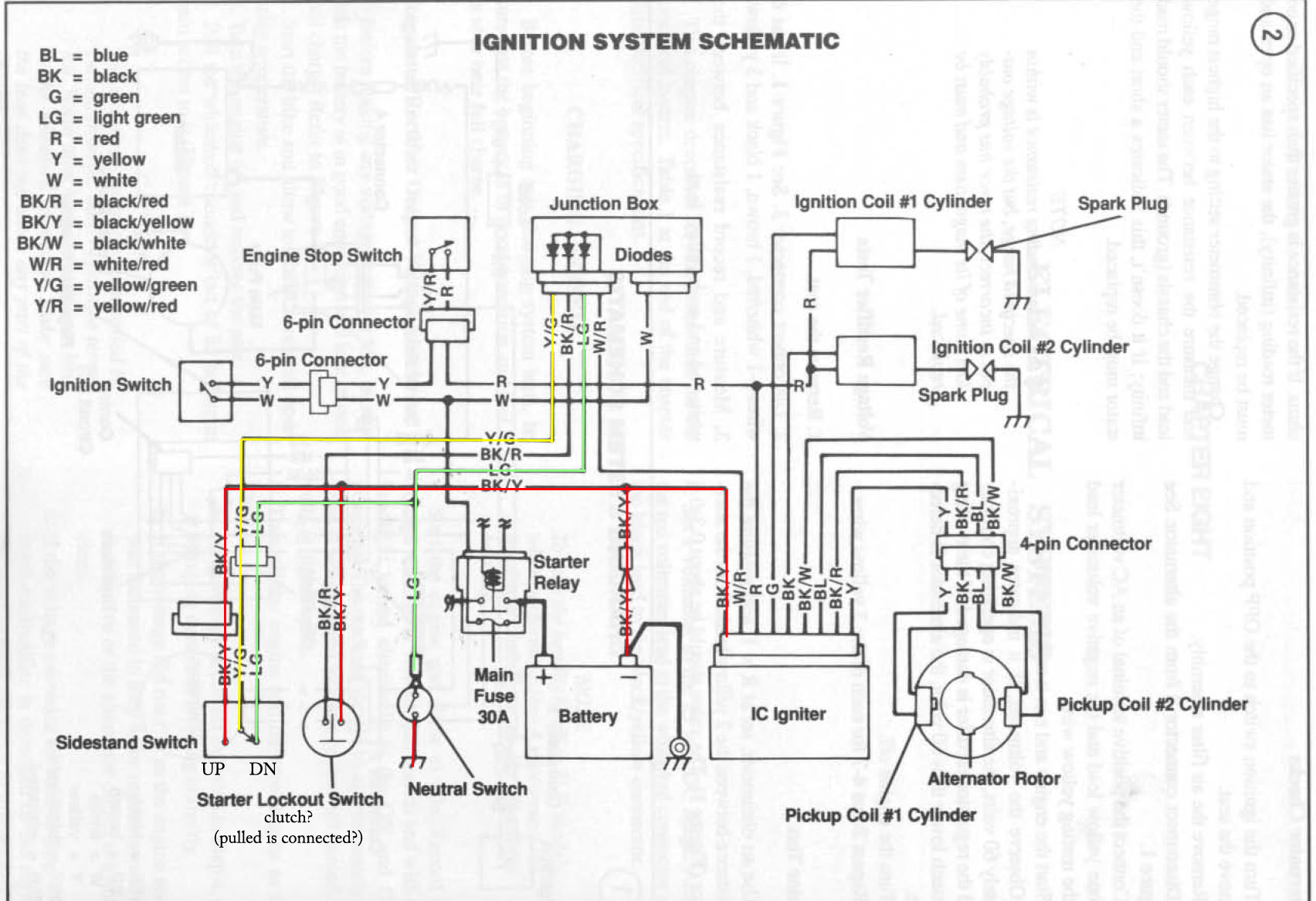 Wiring Diagram Of Ignition System : Kawasaki wiring schematics for ignition get free image